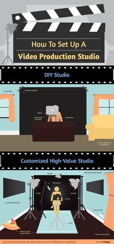 Set up your own in-home DIY video production studio to add content to your blog, online course, website or just for fun [Infographic]