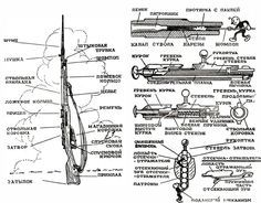 mosin nagant parts and assembly diagram  even with