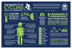 The Benefits of Cycling #Infographic