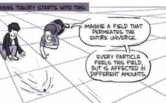 A NASA-approved cartoon attempts to explain the Higgs boson.  This is fascinating...I only wish I were smart enough to fully grasp it all.