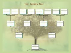 Editable family tree | Make My Family Tree Template .Com