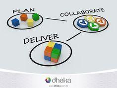 Entre planejar e entregar os resultados, a sua equipe precisa colaborar na execução dos processos de negócio!  E você? Sabe o quanto a sua empresa precisa de colaboração e em que nível ela está agora?  www.dheka.com.br/solucoes/colaboracao