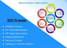 Do you want to hire an SEO company or using SEO services well to gain every single benefit while achieving their goals? WEBBC Vancouver SEO is one of the leading SEO company to provide you top position on the search engine. To get our SEO service us at Seo Services Company, Best Seo Services, Best Seo Company, Best Digital Marketing Company, Website Analysis, Seo Analysis, Website Optimization, Search Engine Optimization, Content Marketing Strategy