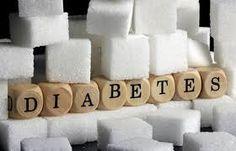 Diabetes Symptoms - The Diabetes Mellitus Signs