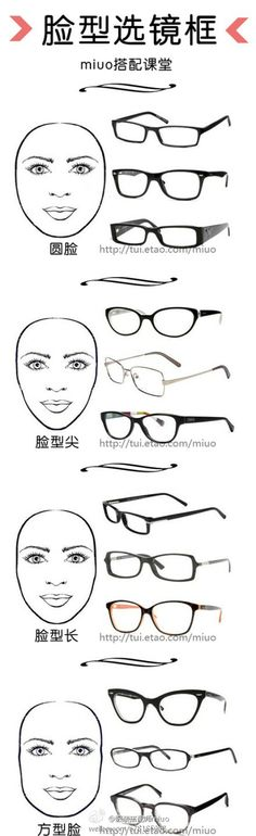 glasses according to face shape