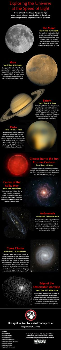 This is AWESOME! | My mind cannot comprehend 29,900 years to the center of our galaxy!