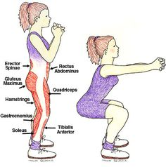 Want a nice posterior? Then do these exercises to tighten and tone.