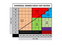 hot crazy matrix for men