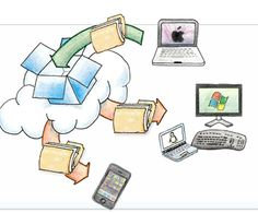 How to install Dropbox on Debian Wheezy - http://www.enqlu.com/2014/05/how-to-install-dropbox-on-debian-wheezy.html