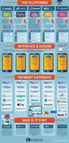 How to Make Your Infographics More Mobile-Friendly Infographics  q3-496x1024 #Bigcommerce #Web  #Website #Designers #developers #Development #Company #Bigcommerce #Stencil  #Developer #Design