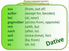 german prepositions on pinterest deutsch german grammar and worksheets. Black Bedroom Furniture Sets. Home Design Ideas