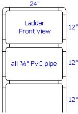 Build Your Own Ladder Ball Game