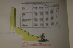 Baťa, Jan Antonín: Budujeme stát, 1937 Lab Coats, Uruguay, Canada