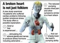 broken heart syndrome in women