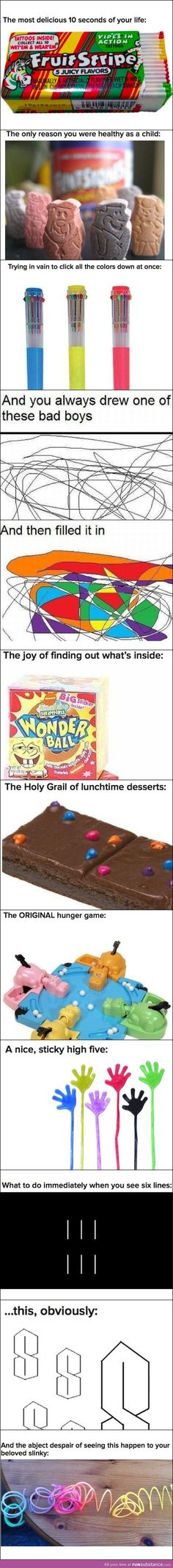 well this is terrifyingly accurate of my childhood...besides the wonderball and fruit stripes, never had either of those.
