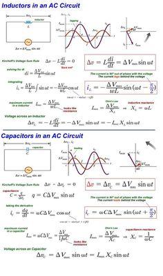 arduino getting started Electrical Symbols, Electrical Projects, Electronics Projects, Arduino Projects, Electrical Wiring, Physics Notes, Physics And Mathematics, Physics Topics, Electronic Engineering