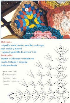 4 Modelos de Agarraderas Multicolores Crochet / patrones y esquemas | Crochet y Dos agujas