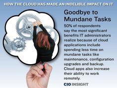 Goodbye to Mundane Tasks
