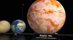 Size Comparison - While there's a vast amount of space yet to be explored, it's easy to forget how much we've already learned. And this video shows you how small our little planet actually is.