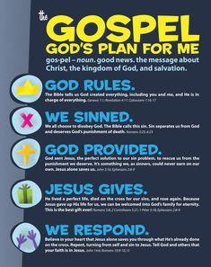 God's Plan explained for kids