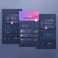 UI Design by The Urbanist Lab Shared by Motorcycle Clothing - Two-Up Bikes Ios App Design, Dashboard Design, Mobile App Design, User Interface Design, Dashboard Ui, Mobile Ui, Ui Design Inspiration, Application Design, Ui Web