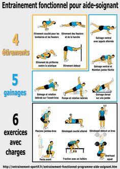 Affiche des 15 exercices du programme d'entrainement fonctionnel pour aide-soignant
