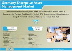 Germany EAM market is estimated to grow significantly at a CAGR of around 11.7% during the forecast period. The major factor that propels the market growth include significant number of enterprises in the country coupled with growing cloud based EAM solution in enterprises. According to OCED, Germany is experiencing exponential growth in terms of the expansion of enterprises with 250 or more employees. Trend Analysis, Swot Analysis, Key Company, Exponential Growth, Market Segmentation, Secondary Source, Financial Analysis, Competitive Analysis, Consumer Behaviour