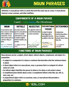 What is a noun phrase? Learn the noun phrase definition, components of a noun phrase and useful grammar rules to use noun phrases in English sentences with usef Grammar Help, Teaching English Grammar, English Grammar Worksheets, English Sentences, Grammar And Vocabulary, Grammar Lessons, Grammar Skills, Grammar Rules, Writing Lessons
