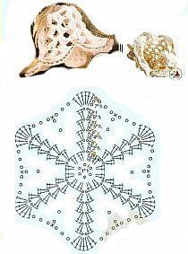anioły na Stylowi.pl Crochet Ball, Crochet Diy, Crochet Motifs, Crochet Flower Patterns, Crochet Diagram, Thread Crochet, Crochet Designs, Crochet Crafts, Crochet Flowers
