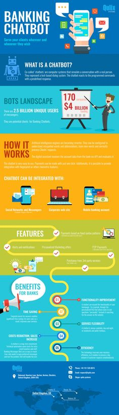 Infographic Ideas infographic messaging apps : Design Framework for Chatbots | Chatbots & Messaging apps ...
