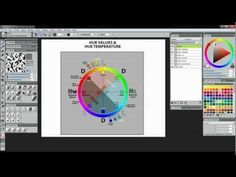 Choosing Color Wisely - Color Theory In Corel Painter 12