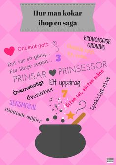 Jag har i detta inlägg tänkt dela mitt upplägg kring skrivandet kopplat till . In this post, I intend to share my presentation about the writing linked to the texts we read and experienced to make i Saga, Learn Swedish, Swedish Language, Daycare Crafts, Too Cool For School, Children's Literature, Teaching Materials, Stories For Kids, Preschool Activities
