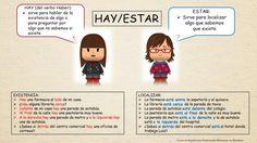 Hay/Estar (Cursos de español para profesionales extranjeros en Barcelona)