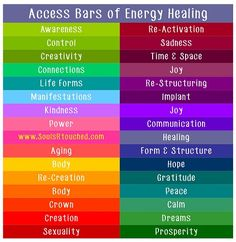 "There are 32 bars of energy that run through and around your head that connect to different aspects of your life. We call all of the points you touch when using this modality ""The Bars."" Just by gently touching the Bars you effectively erase everything you have ever stored there. Just five minutes can erase 5,000 to 10,000 years of stored points of view. What is the value of erasing this bank of data you have stored all this lifetime, and every lifetime?"
