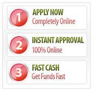 Need Same Day Payday Loans For Unemployed Apply Online Now With Us For Instant Payday Loans How To Apply Bad Credit Payday Loans