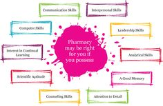 Pharmacy is Right for Me - Why Pharmacy May Be Right for You