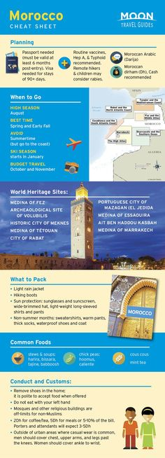 Planning a Morocco vacation? Get started with this handy cheat sheet which tells you when to go, where to go, and how to prepare! Once you're ready to dig deeper, check out the Moon Morocco travel guide for travel itineraries and maps. #morocco #travelguide #cheatsheet