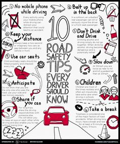 Every time you hold the steering wheel, safety reminders are always helpful to protect your own and others lives. Hope this helps.