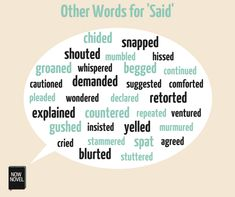 word cloud - other words for said | Now Novel