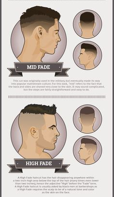 Infographic: Look Trendy With These Six Popular Men's Fade Hairstyles - DesignTA. - - Men's style Mens Hairstyles Fade, Popular Mens Hairstyles, Cool Hairstyles For Men, Haircuts For Men, Haircut Men, Men's Haircuts, Fringe Hairstyles, Pelo Hipster, Hair And Beard Styles