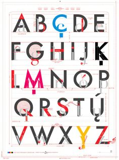 Alphabet of Typography