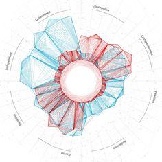 """Résultat de recherche d'images pour """"data design"""""""