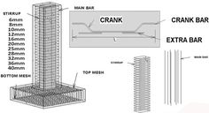 This construction video will teach you how to produce bar bending schedule on the basis of the section drawing of floor column from ground floor to first floor. Details of section drawing: The height is given from ground floor to first floor as 3000 mm or 3 meter. There are stirrups, main bars, beam and over lapping for column.
