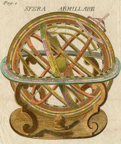 1791-BUFFIER-ARMILLARY-SPHERE-Astrolabe-original-antique-map