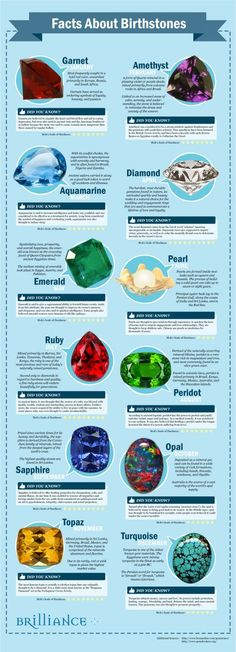 Birthstone Meanings. The irony of my birthstone: opal brings good eyesight and I'm nearly blind. Very funny.