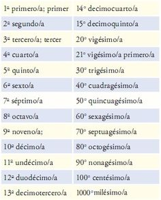 numerales cardinales ejercicios - Pesquisa Google