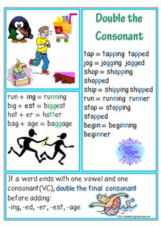 spelling patterns in english Abc Phonics, Phonics Rules, Spelling Rules, Jolly Phonics, Spelling Activities, Teaching Phonics, Spelling And Grammar, Teaching Writing, Teaching Resources