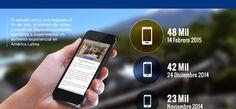 Los viajeros prefieren buscar hoteles a través de móviles durante sus vacaciones