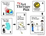 Art Therapy TED Talk infographic