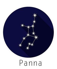 NEBESKÁ TAJEMSTVÍ: Co se skrývá za vaším znamením zvěrokruhu? | Kafe.cz Astrology Zodiac, Mandala, Tattoos, Quilling, Tik Tok, Henna, Bedroom, Astronomy, Horoscope